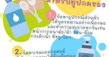 แนวปฎิบัติสำหรับผู้ปกครองในภาคการเรียนที่ 1 ปีการศึกษา 2563